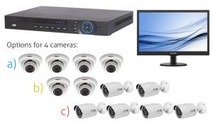CCTV Cameras Sydney