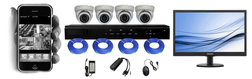 4 Drome Camera